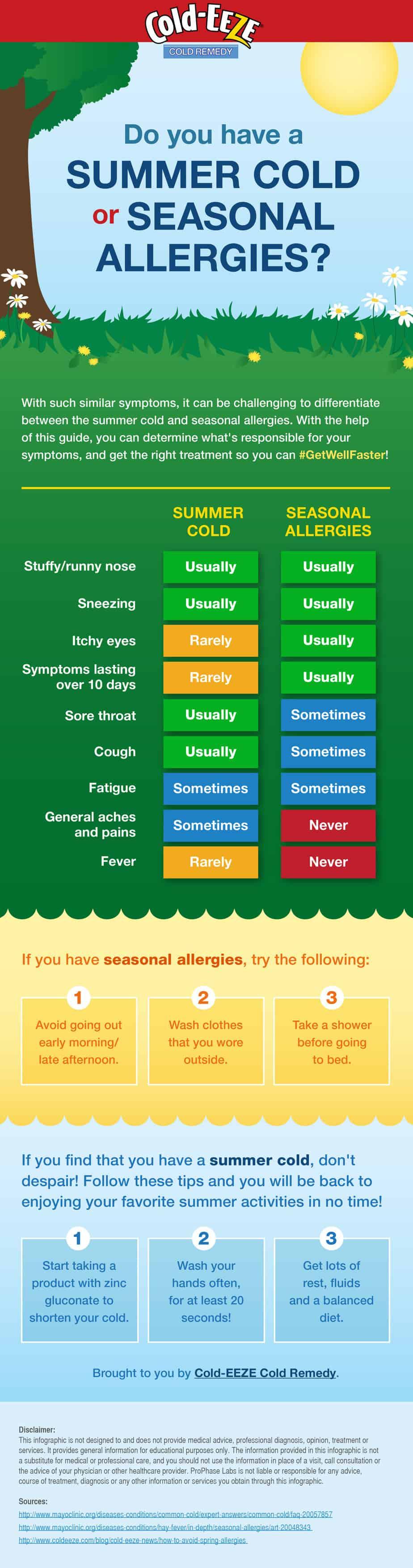 cold-vs-allergy